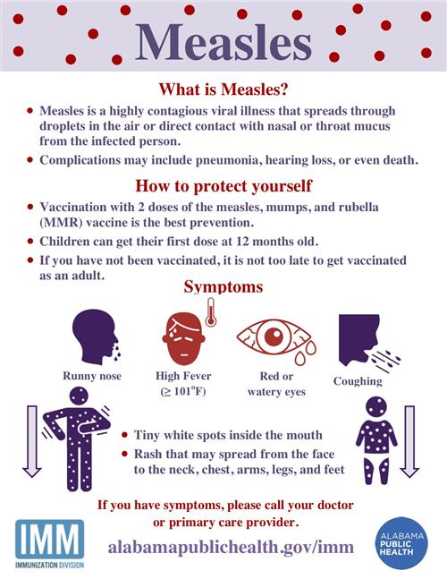 Measles Information