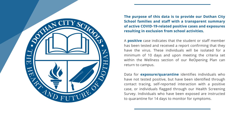Dothan City Schools Calendar